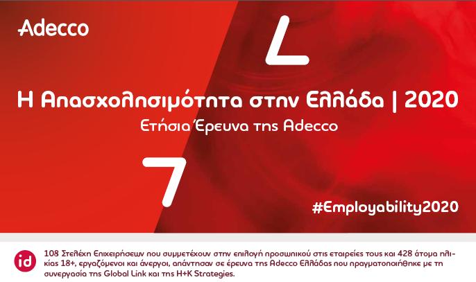 Employability 2020 - Απασχολησιμότητα στην Ελλάδα